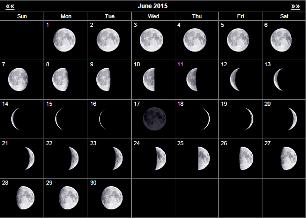 Astarte Moon Inspirations A Life Closer To Nature'S Rhythms intended for Calendar 12 Moon Phases