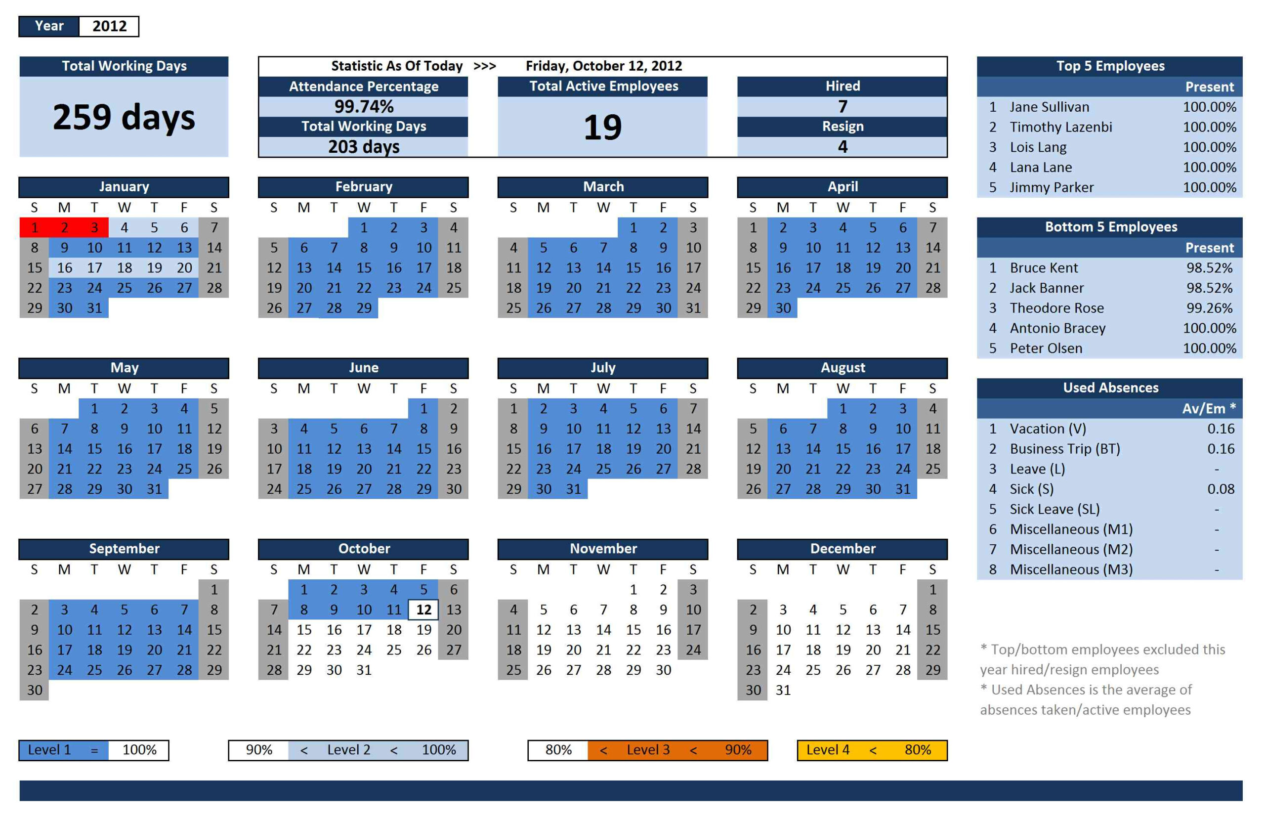 Attendance Tracking Archives | Excel Templates with Vacation Tracking Calendar