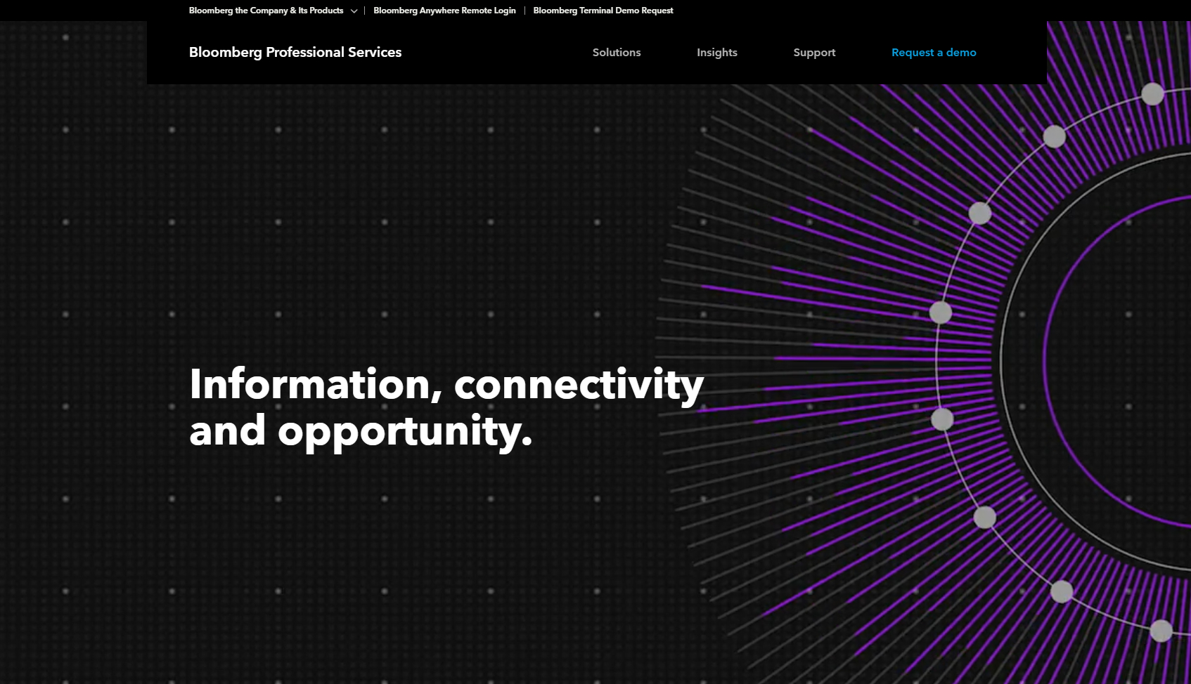 Bloomberg Professional Services | Bloomberg Finance L.p. within Bloomberg Economic Data