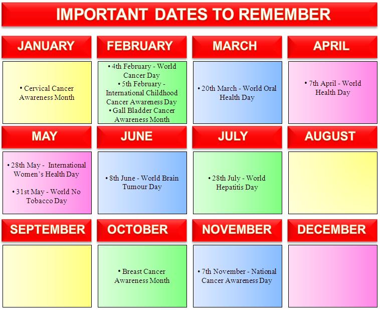 Cancer Factsheet, Important Dates For Cancer & Cancer regarding Important Awarness Dates 2021 Australia
