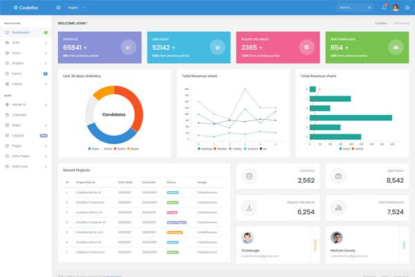 "Codefox  Responsive Admin Dashboard Template | Coderthemes regarding Dashkit €"" Admin & Dashboard Template Dark/Light"