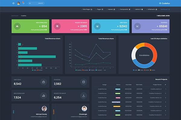 "Codefox  Responsive Admin Dashboard Template | Coderthemes within Dashkit €"" Admin & Dashboard Template Dark/Light"
