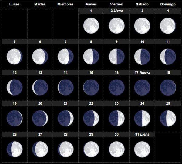 El Calendario Lunar Febrero 2018 Para Huerto Y El Jardín with Lunar Calendar Puerto Rico