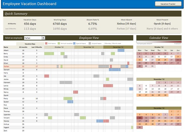 Employee Vacation Dashboard & Tracker Using Excel # in Employee Vacation Calendar Excel