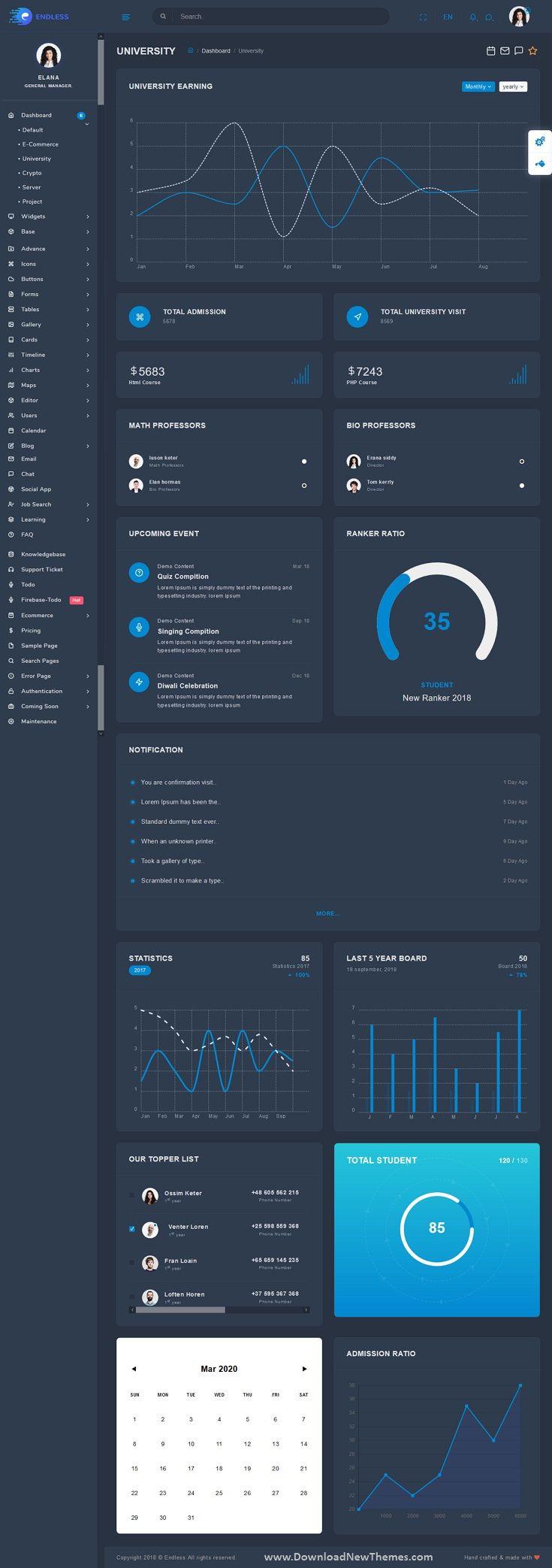 "Endless Is A Clean And Modern Design Responsive Vuejs in Dashkit €"" Admin & Dashboard Template Dark/Light"