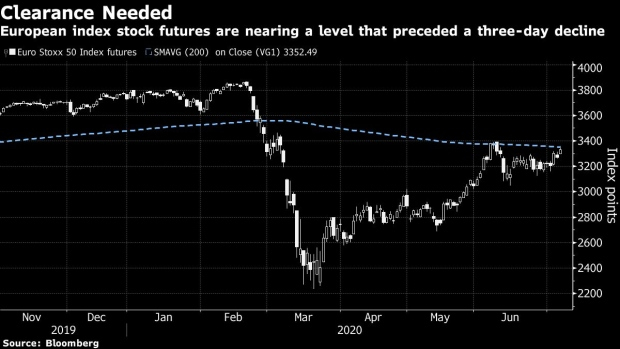 European Stocks Decline From Onemonth High In Broad inside Bloomberg Economic Data