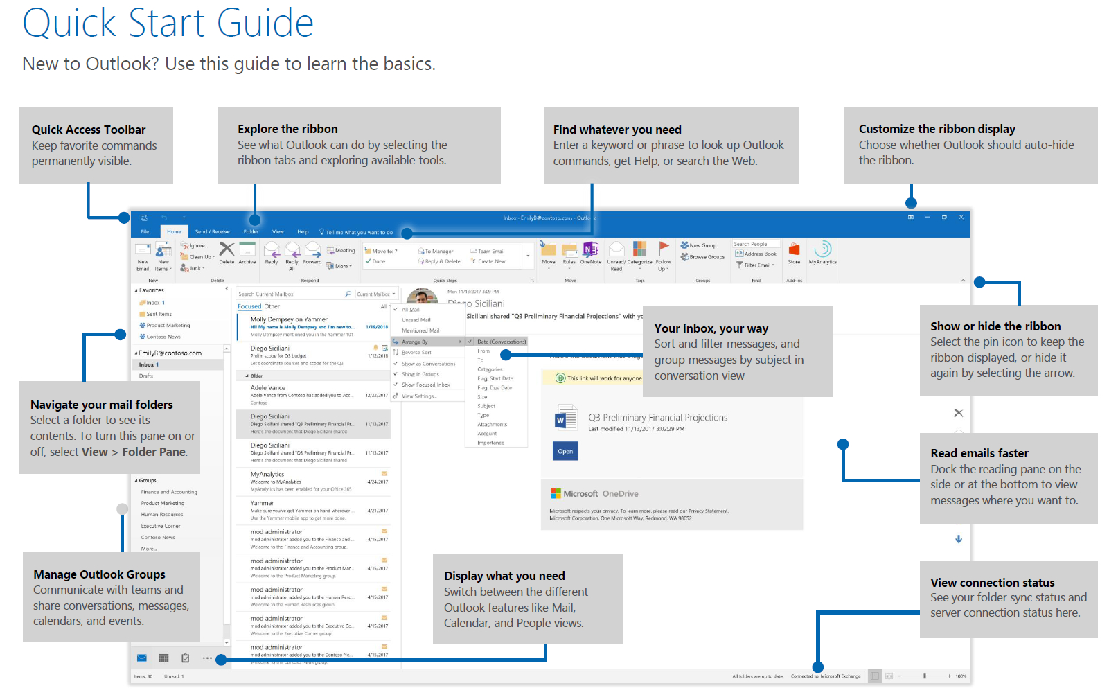 Everything You Need To Know About Outlook  In Four Pictures intended for Teamup Calendar Outlook