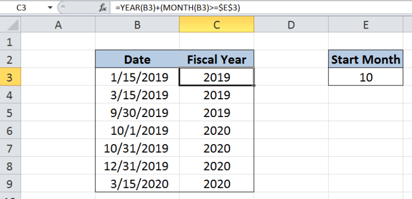 Excel Formula: Get Fiscal Year From Date pertaining to Financial Calendar 2021/21 Excel