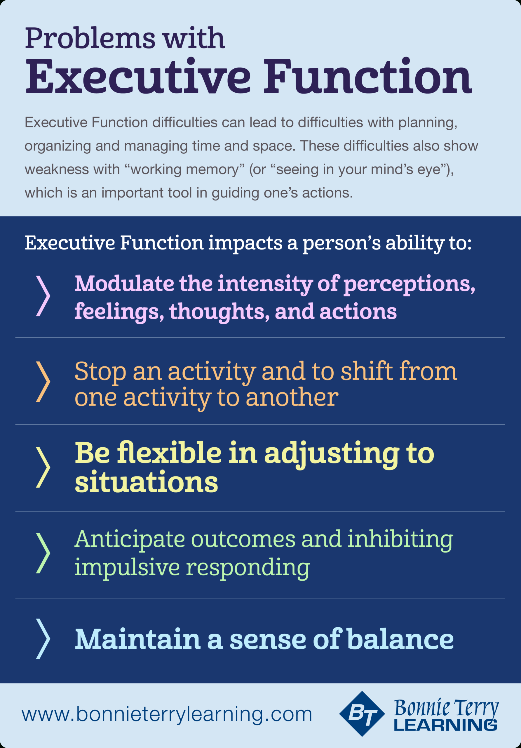 Executive Function Skills And An Argument For Homework within Executive Functioning Activity Worksheets