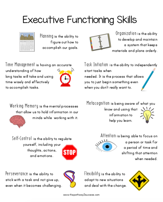Executive Functions  Huntington Schools Preschool with Executive Functioning Activity Worksheets