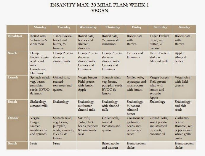Fueled And Fired Up: Insanity Max:30 Week 1: Vegan Meal pertaining to Insanity Max 30 Meal Plan
