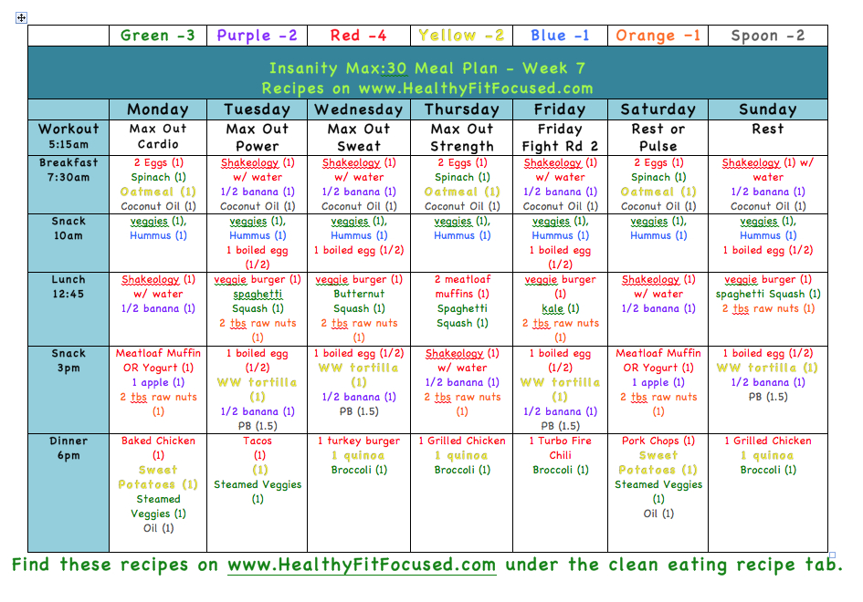 Healthy, Fit, And Focused: Meal Plans for Insanity Max 30 Meal Plan