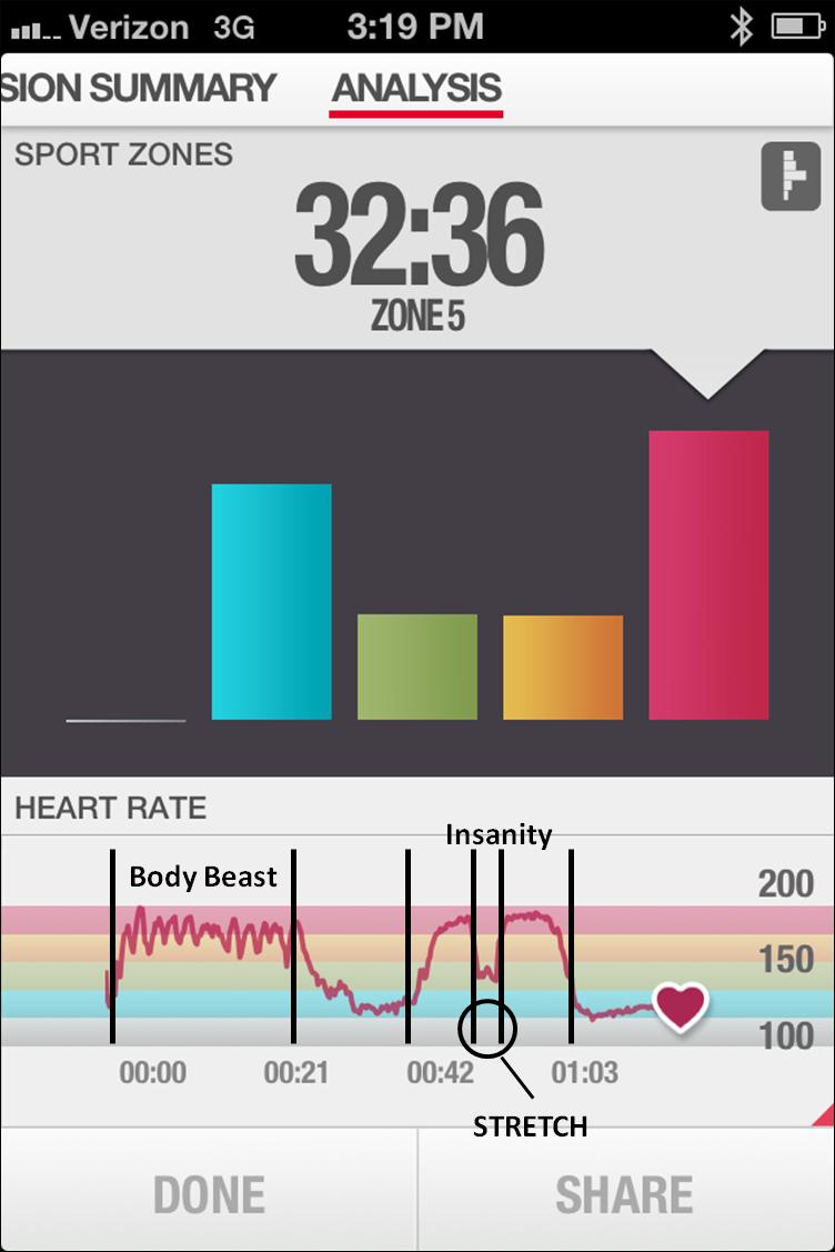 Insanity Body Beast Hybrid | Calendar For Planning with Body Beast Insanity Max 30 Hybrid