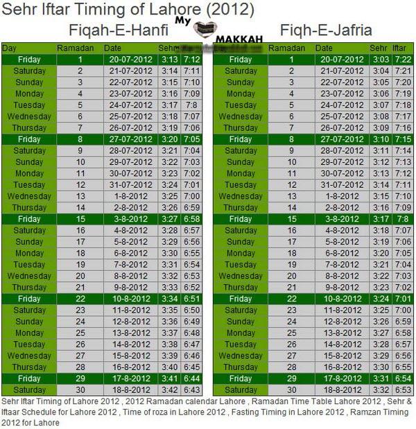 Islamic Month Ramadan Calendar 2012 With Timings Schedule with regard to Islamic Calendar Date Today In Pakistan