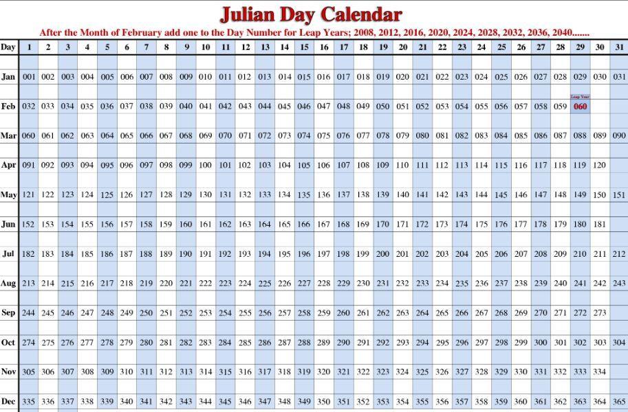 Julian Calendar 2018  Free Download Printable Calendar intended for 2018 Julian Calendar Quadax