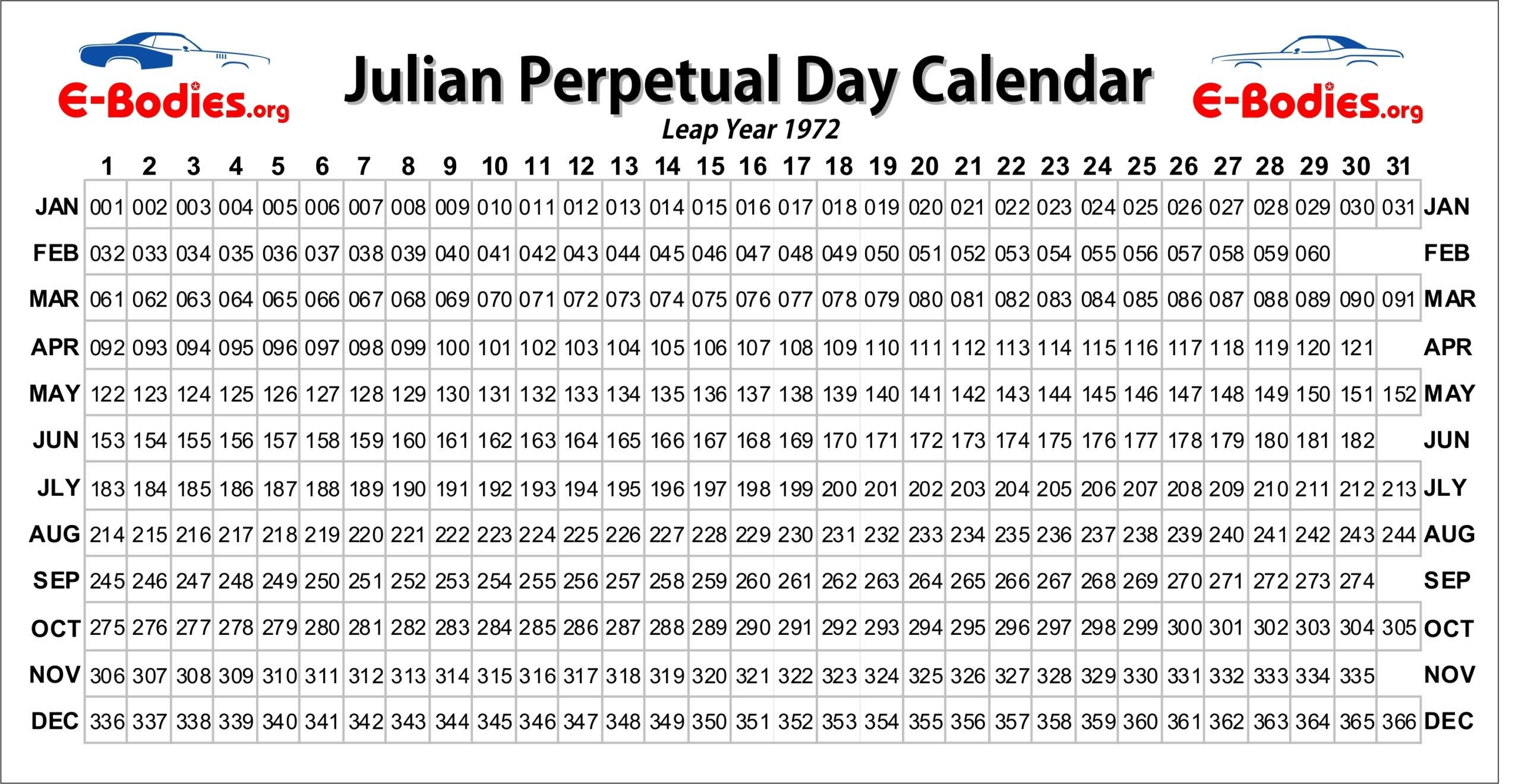 Julian Calendar For Leap Year  Calendar Inspiration Design within Julian Date Non Leap Year