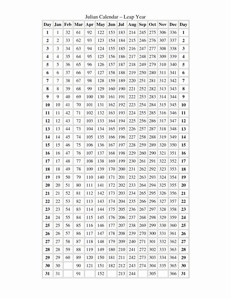 Julian Date Calendar Leap Year Printable  Calendar pertaining to Julian Date Leap Year