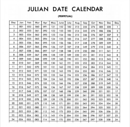 Julian Date Leap Year Calndar | Printable Calendar regarding 2021 Yearly Julian Calendar