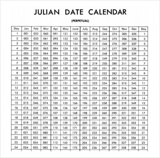 Julian Date Leap Year Calndar | Printable Calendar regarding 2021 Yearly Julian Calendar