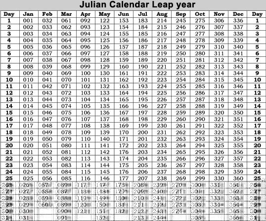 Julian Leapyear Date Calendar :Free Calendar Template pertaining to Julian Date Calendar Pdf
