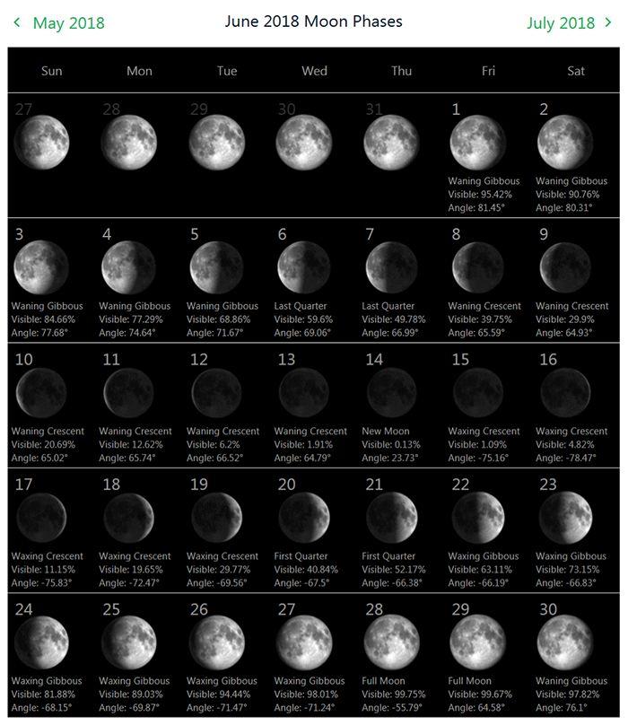 June 2018 Full Moon Calendar | Moon Calendar, Moon Phase regarding Calendar 12 Moon Phases