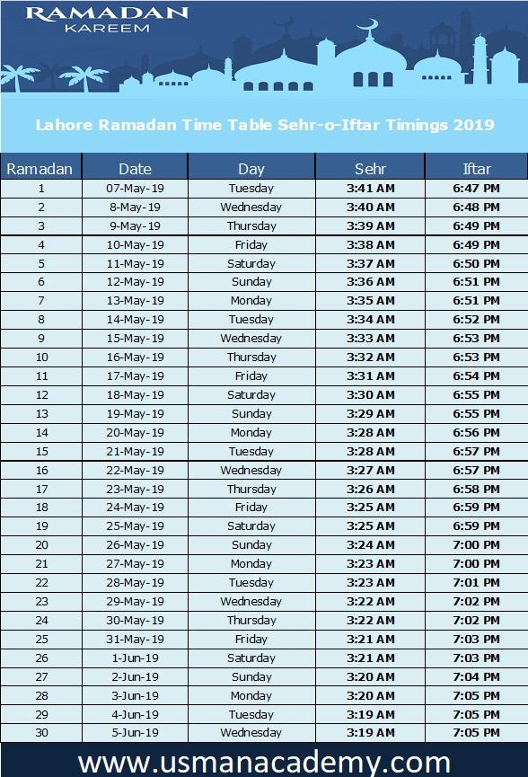 Lahore Ramadan Timings 2020 Calendar Lahore Ramazan Seher with Islamic Calendar Date Today In Pakistan