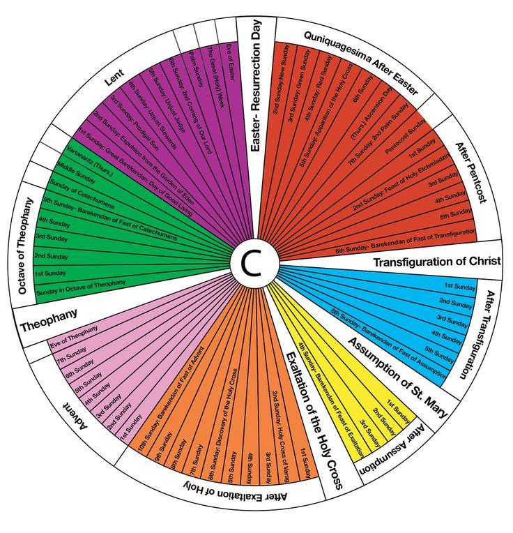 Liturgical Calendar 2 | Sunday School Crafts, Holy Cross regarding Liturgical Calendar Wheel