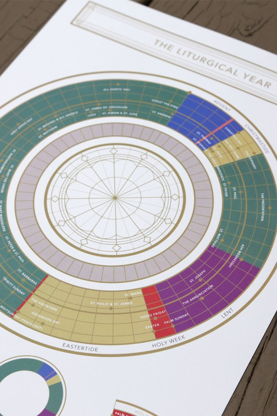 Liturgical Year Circle Print (11X17) | Book Of Common with Liturgical Calendar Wheel