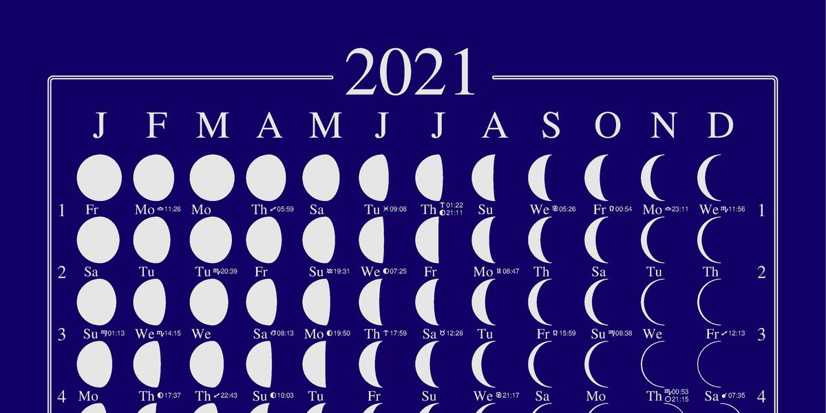 Lunar Calendar Posters From Moonchart.co.uk inside Calendar 12 Moon Phases