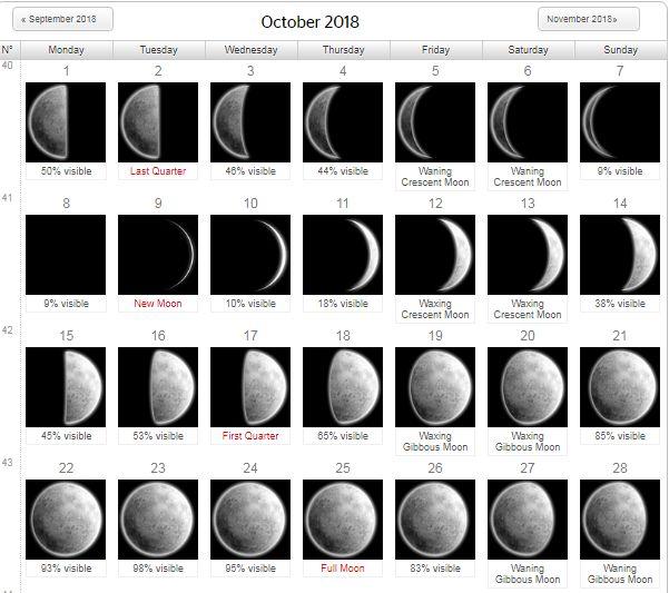 Lunar Moon Calendar October 2018 | 우주 in Lunar Calendar For Cockfighting 2018