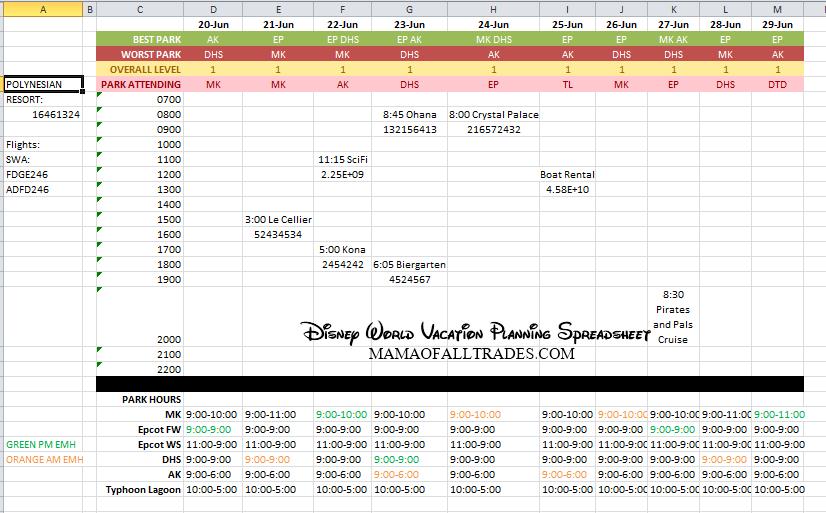 Mama Of All Trades: Walt Disney World Vacation Planning regarding Walt Disney World Itinerary Template