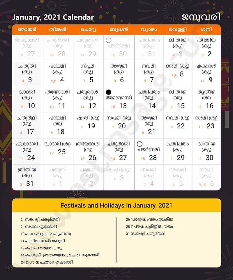 Manorama Calendar 2021  January 2021 intended for Malayalam Calendar 2021 November
