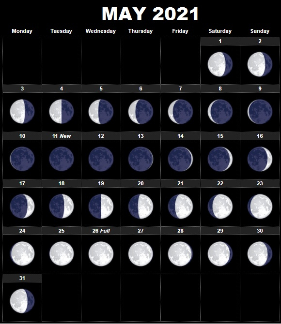 May 2021 Moon Calendar Lunar Phases Free Download inside Calendar 12 Moon Phases