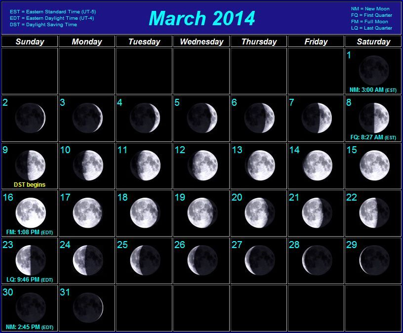 Moon Calendar For 2014 This Is So Cool Go Like This | Moon intended for Calendar 12 Moon Phases
