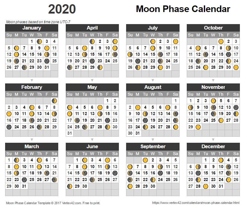 Moon Phase Calendar 2020  Lunar Calendar Template regarding Calendar 12 Moon Phases