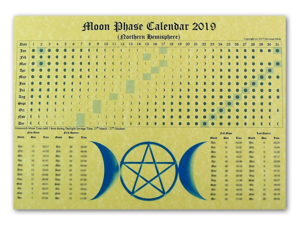 Moon Phase Lunar Calendar 2018 Parchment Poster Wicca for Lunar Calendar For Cockfighting 2018
