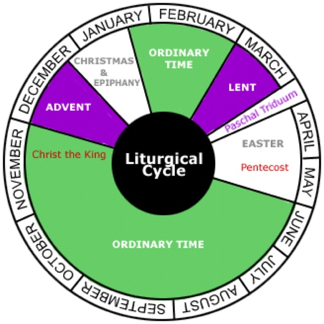 Pin On Love, Meditate, Inspire for Liturgical Calendar Wheel