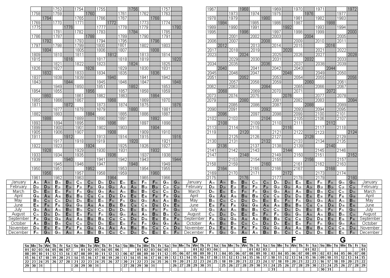 Printable 2020 Depo Provera Schedule  Template Calendar with regard to Depo Provera Injection Calendar 2021