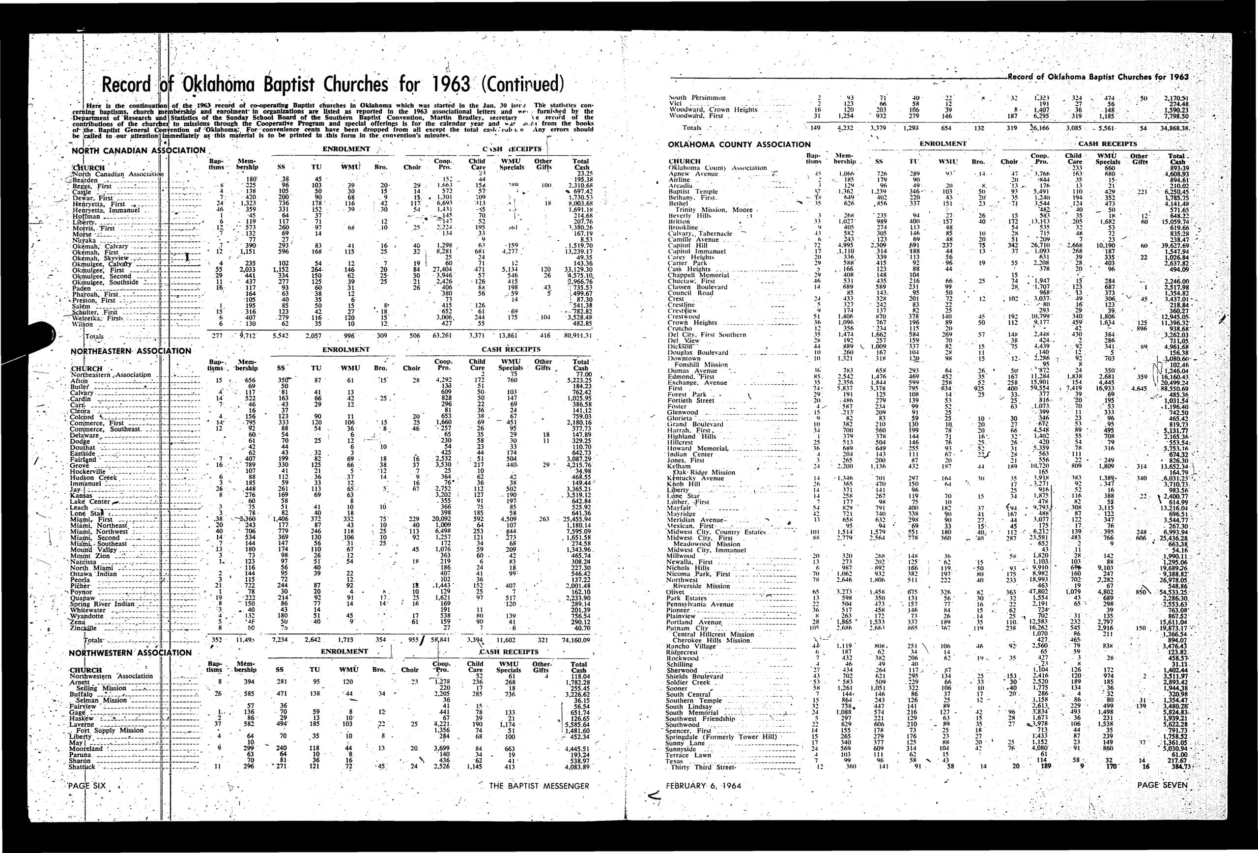 Record for Issr School Calendar
