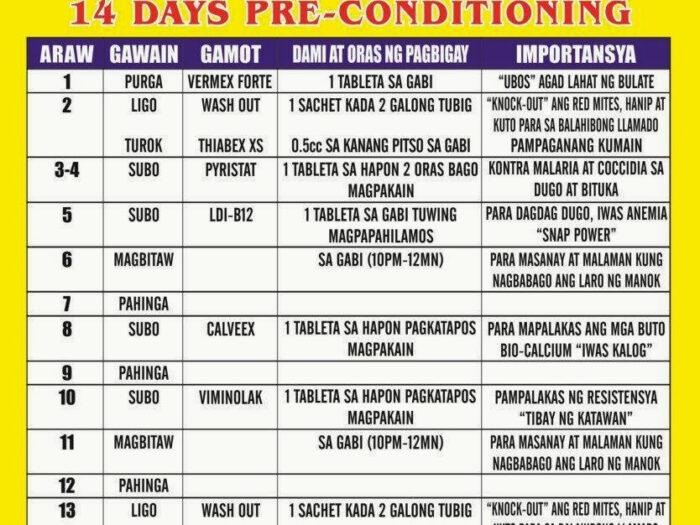 Sabong Moon Calendar | Calendar For Planning within Sabong Cockfight Lunar Calendar Excel
