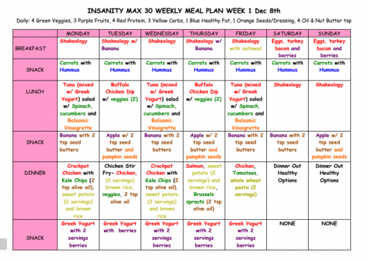 Sirtfood Diet Plan Week 1 In 2020 | Planer, Diet Plan with Insanity Max 30 Meal Plan