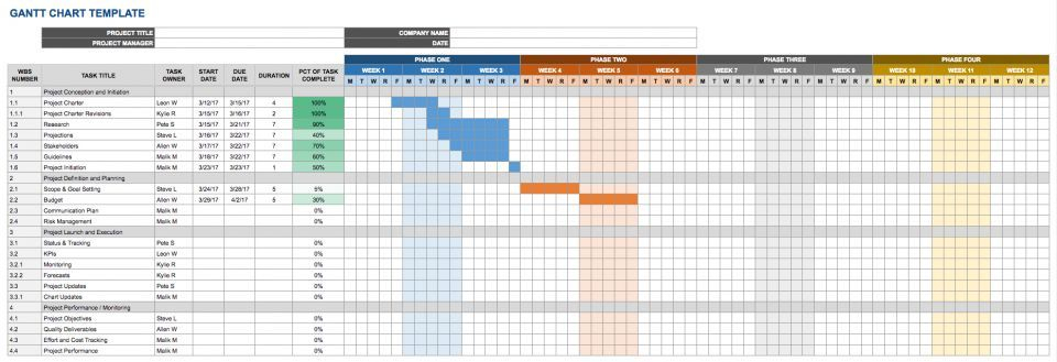 Smartsheet Free Google Docs And Spreadsheet Templates with regard to Google Excel Calendar Template