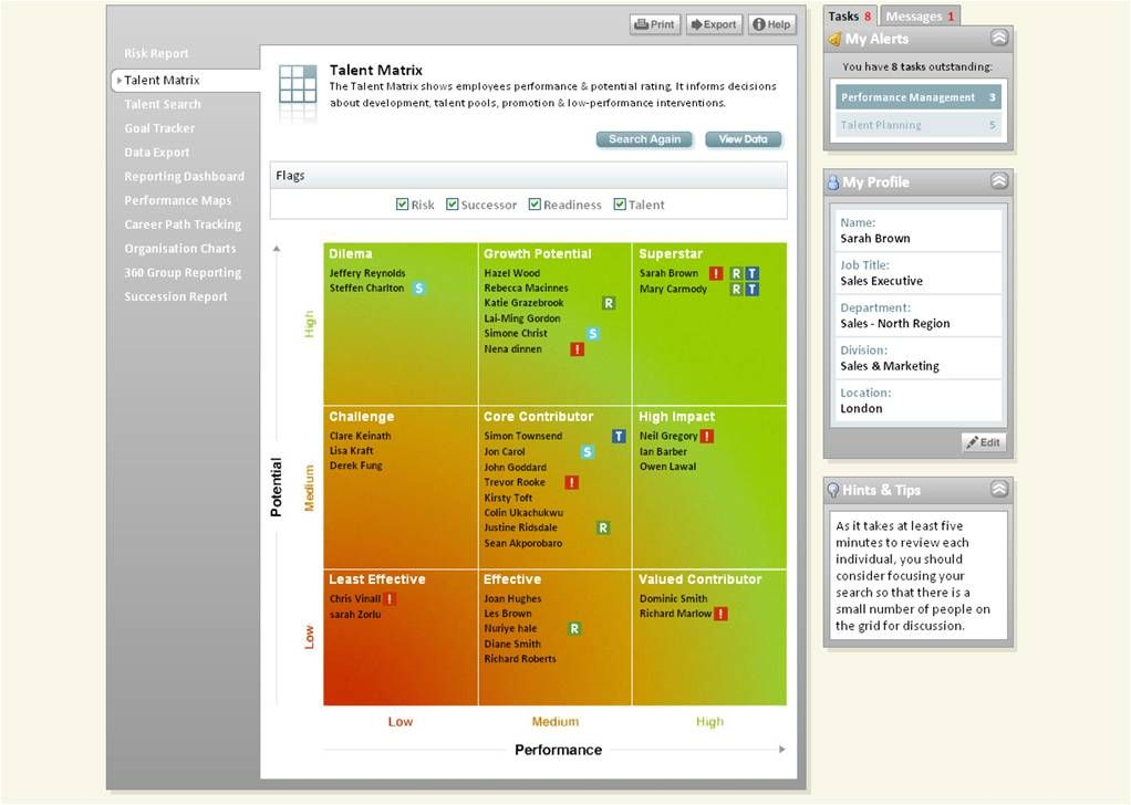 The 9Box Talent Profile | Organization Development pertaining to Talent Inventory Template