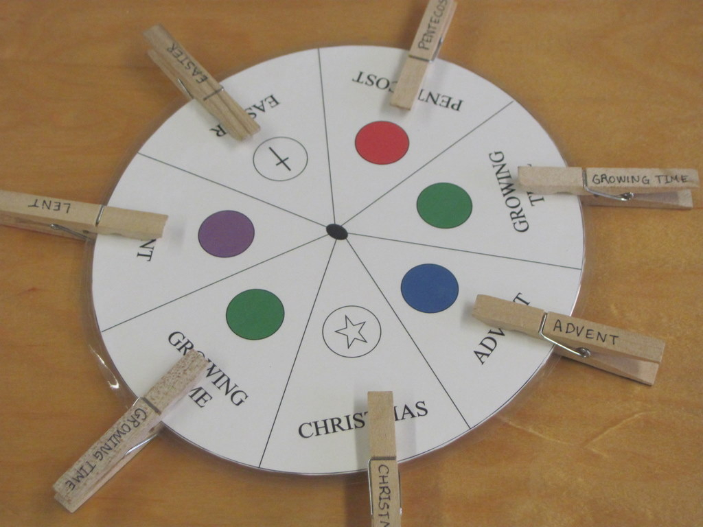 Thoughts From The Sheepfold: Practical Life Exercises In Lent with Liturgical Calendar Wheel