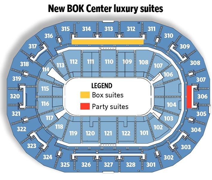 Tulsa'S Bok Center To Build Eight More Luxury Suites regarding Bok Center Seating Chart Detailed