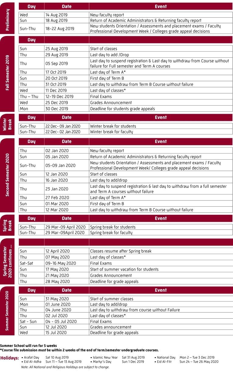 Uc Berkeely 2020 Spring Semester Months  Calendar within Uc Berkeley Academic Calander
