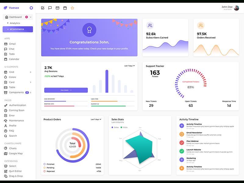 """Vuesax Vuejs  Vuejs Admin Dashboard Template By Anand inside Dashkit €"""" Admin & Dashboard Template Dark/Light"""