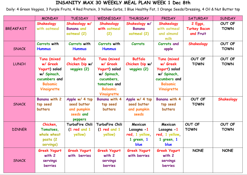 Week 2 Meal Plan, Insanity Max 30 Meal Plan | Insanity for Insanity Max 30 Meal Plan