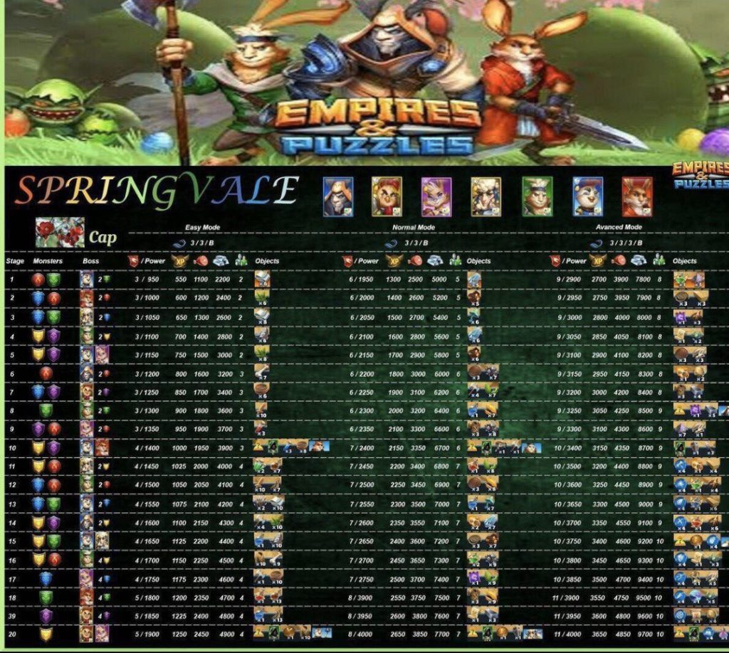 2020 Empires & Puzzles Guide For All Seasonal Events with regard to June Calendar Empires And Puzzle