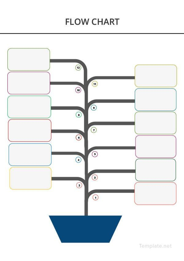 28 Blank Flow Chart Template Free In 2020 | Flow Chart pertaining to Blank Flowchart Template